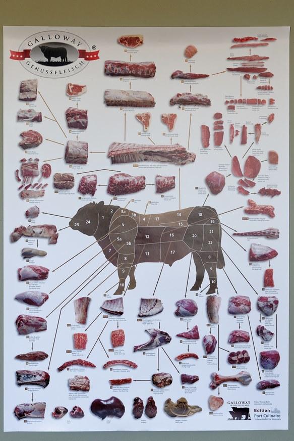 Galloway Genussfleisch-Poster