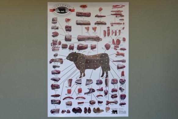 Genussfleisch-Poster